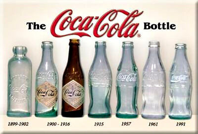 New The COKE  COCA COLA BOTTLE 1899-1991   Miniature 2 by 3 Inch Sign Magnet