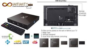 INFINITY® X96 IPTV Box Android TV Box Android 6.0 Kodi 16.1 Port Melbourne Port Phillip Preview