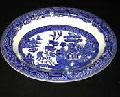 Antique Blue Willow China