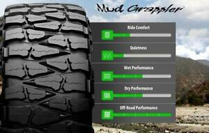 Four Brand New 35 x 12.5 R17 Nitto Mud Grappler TIRES