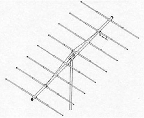 cb beam antenna
