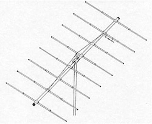 cb beam antenna