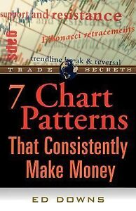 7-Chart-Patterns-That-Consistently-Make-Money-Downs-Ed-Good-Condition-Book