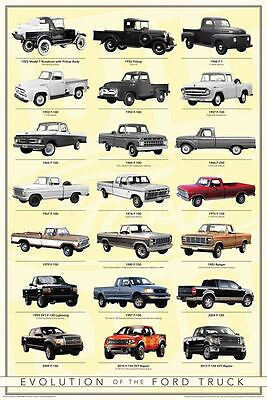 FORD TRUCKS - EVOLUTION POSTER - 24x36 SHRINK WRAPPED - 241185 on Rummage