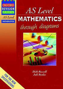 AS Level Mathematics through diagrams (Oxford Revision Guides), Beales, Juli, Ru