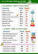 DISCOUNTED ALL MELBOURNE ENTRY TICKET Melbourne CBD Melbourne City Preview