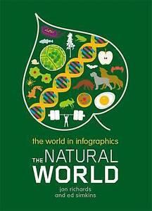 The-Natural-World-by-Ed-Simkins-Jon-Richards-Paperback-2015