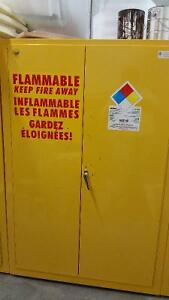 Fire Safety Cabinets for Sale