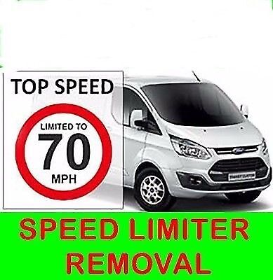 Remove Motorcycle Speed Limiter