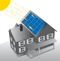 Residential 900 Watts (0.9kW) solar panel PV kit with inverter