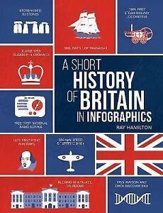 A-Short-History-of-Britain-in-Infographics-by-Ray-Hamilton-Hardback-2017