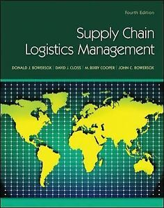 Logistics and Supply Chain Management most popular majors