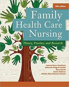 Family Health Care Nursing Theory Practice and Research
