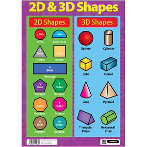 2D-3D-Shapes-EDUCATIONAL-MATHS-POSTER-Numeracy-Teaching-Resource-Revision