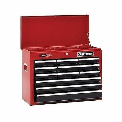 Stay organized with a toolbox, no matter how many or how few tools you own.