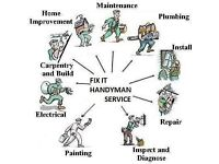 painter and decorator home improvements