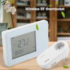 Digital Temperature Programmable & Smart Thermostats