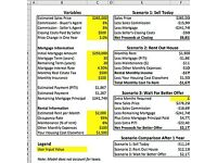 I can help you build an Excel model to analyse cash-flow