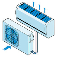 Repair service - heat pumps, forced air systems, and appliances