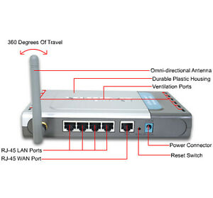 D-Link DI-624 Wireless Router - 108Mbps