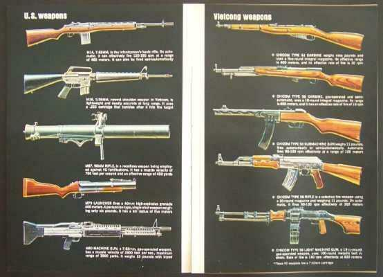 Weapons Vietnam 1967 Small Arms pictorial US & Vietcong