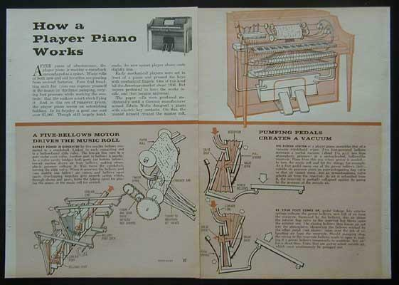 How a Player Piano Works 1961 Pianola Spinet pictorial