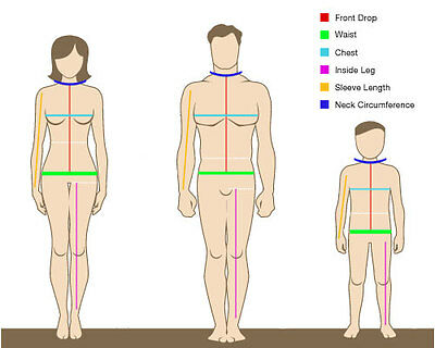 The perfect body measurements for men derive from having a proportionate build and the ideal male body shape. The Style-makeover-hq website reports that the perfect male body shape is a trapezoid. The trapezoid shape features a broad chest and shoulders and a medium-to-narrow hip and mundo-halflife.tkd: Jun 17,