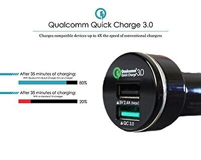 Qualcomm Certified Qc3 0 Quick Charge W Dual Usb Port Fast Car Charger 2017