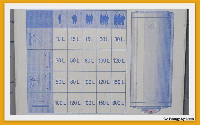 elektro warmwasserspeicher boiler 30 50 80 100 150 l eur. Black Bedroom Furniture Sets. Home Design Ideas