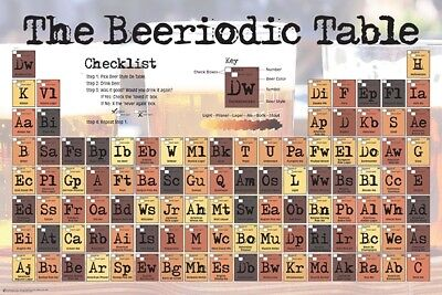 BEERIODIC TABLE POSTER 24x36 - PERIODIC TABLE OF BEER (Periodic Table Of Beer)