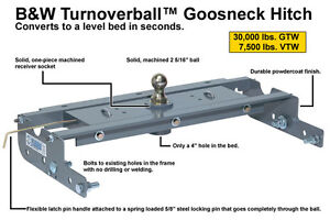 B&W Turnover Ball Under Bed Hitch