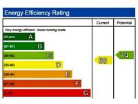 Energy Performance Certificate (EPC) £39.99 | EPC certificate for existing properties in London