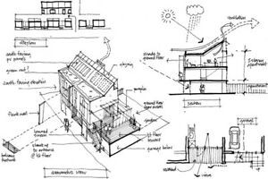 ENGINEERING, DRAFTING AND BUILDING PERMITS