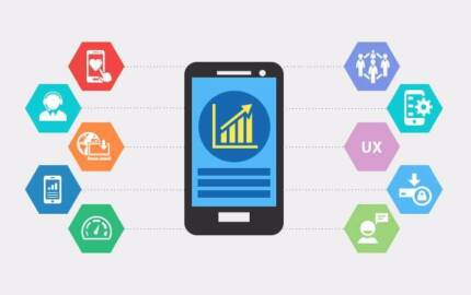 Android Mobile App Development Sydney @ Affordable Prices