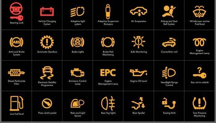 Airbag Srs Dpf Filter Clean Regen Reset Removal Engine Sign Warning Light