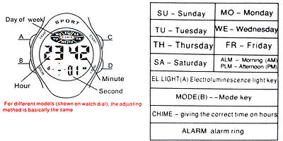 Operation instruction for LCD Digital Watch