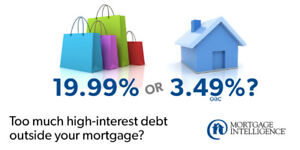 Mortgage Solutions For All Of Your Needs!
