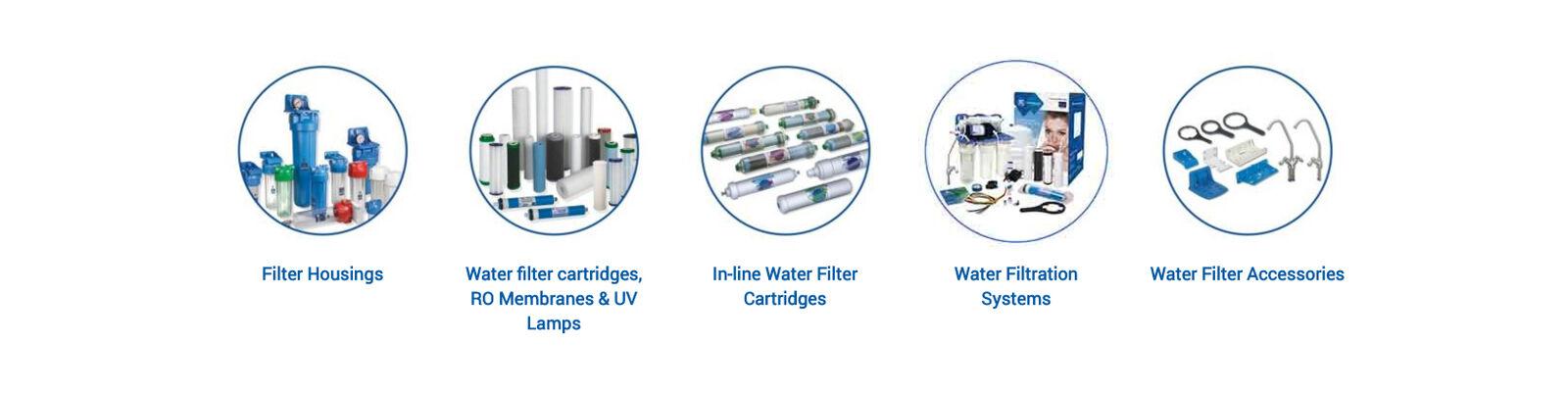 Aquafilter UK