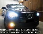 HB4 (9006) Bulb HID Car and Truck Headlights