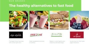 Fresh and Healthy Brands | Food Franchise Opportunities