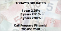 BEST GIC RATES