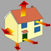 HEAT LOSS CALCULATION FOR PERMIT