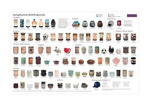 2016 Scentsy Double Sided Product List: one pad - S&S : OR TRADE