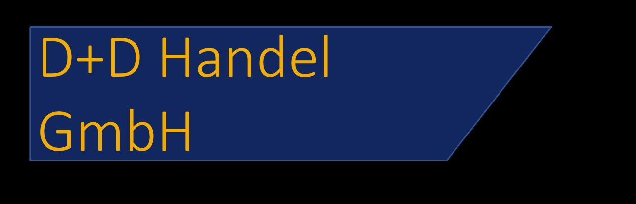 D+D Handel GmbH