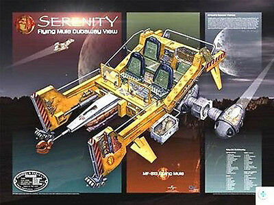 Serenity/Firefly Cutaway Ship Poster-Flying Mule (SEPO-QMX-CUT-4)