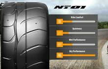 NITTO NT01 205/50/15 RACE TYRES SLICKS TRACK HIGH PERFORMANCE Arncliffe Rockdale Area Preview