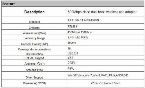 600Mbps Mini USB Wireless WiFi 802.11 ac/a/b/g/n LAN Internet Network Adapter Computers/Tablets & Networking