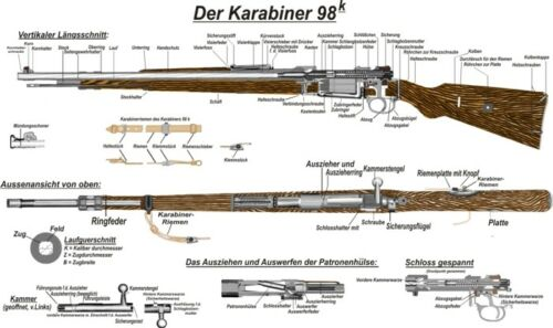 *HUGE POSTER Of The German WW2 K98 Mauser Rifle manual training LQQK BUY & NOW!