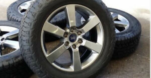 Ford F150 Sport Wheels