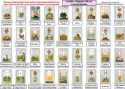 Lerntafel - Magische Hilfe / Wunscherfüllung mit Lenormandkarten  Karten legen